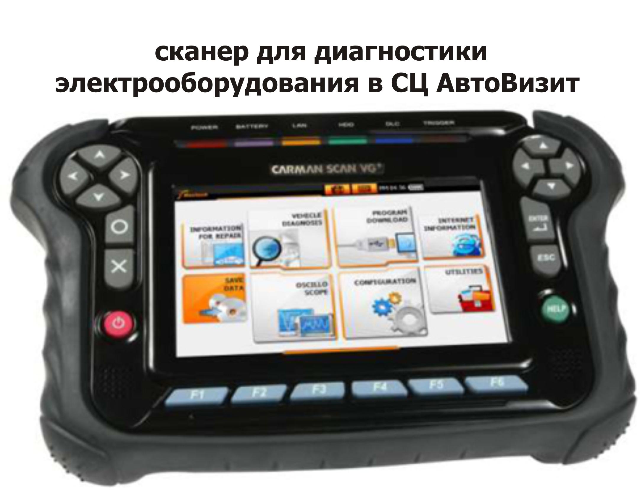 Сканеры для автомобилей своими руками